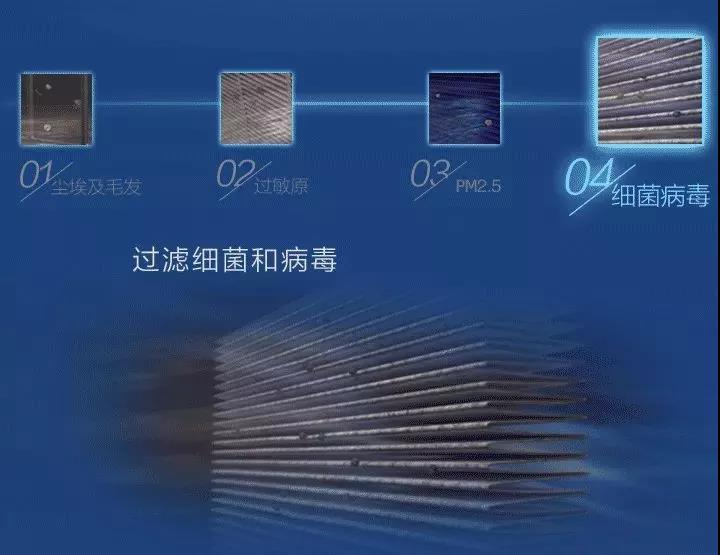 中央新风丨新型冠状病毒来袭 开启空气净化器保护家人健康-_上海舒适系统展