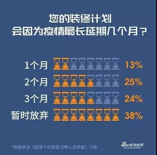后疫情时代,整装行业全面发力,需求爆发增长拭目以待-_上海舒适系统展