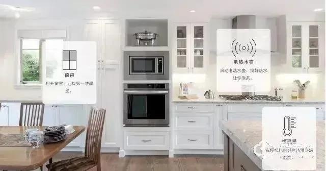 智能家居丨精装房智能家居配套率达77.1%!智能家居的春天到来?-_上海舒适系统展