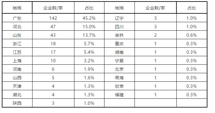 舒适热能丨燃气采暖热水炉产品2019年度市场统计公告-_上海舒适系统展