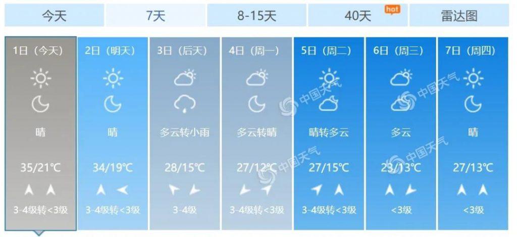 热浪来袭!疫情防控下空调使用的最全指南!你值得拥有!-_上海舒适系统展