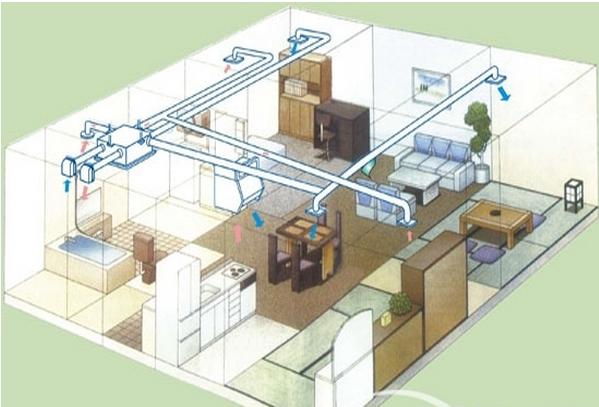 酒店圈丨疫情下酒店需打造健康空间概念-_上海舒适系统展