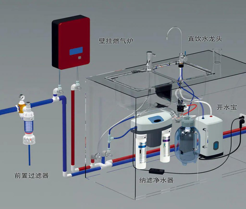【市场营销】净水器如何挺进房地产行业-_上海舒适系统展