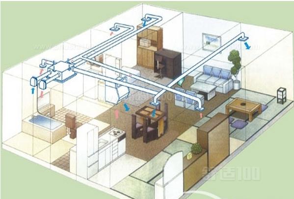 新风系统大百科!你真的了解酒店中的新风系统吗?-_上海舒适系统展