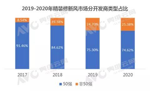 中央新风丨后疫情时代,精装修新风市场大有可为-_上海舒适系统展