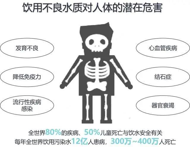 全屋净水丨家装最实用的全屋净水系统,请注意查收~-_上海舒适系统展