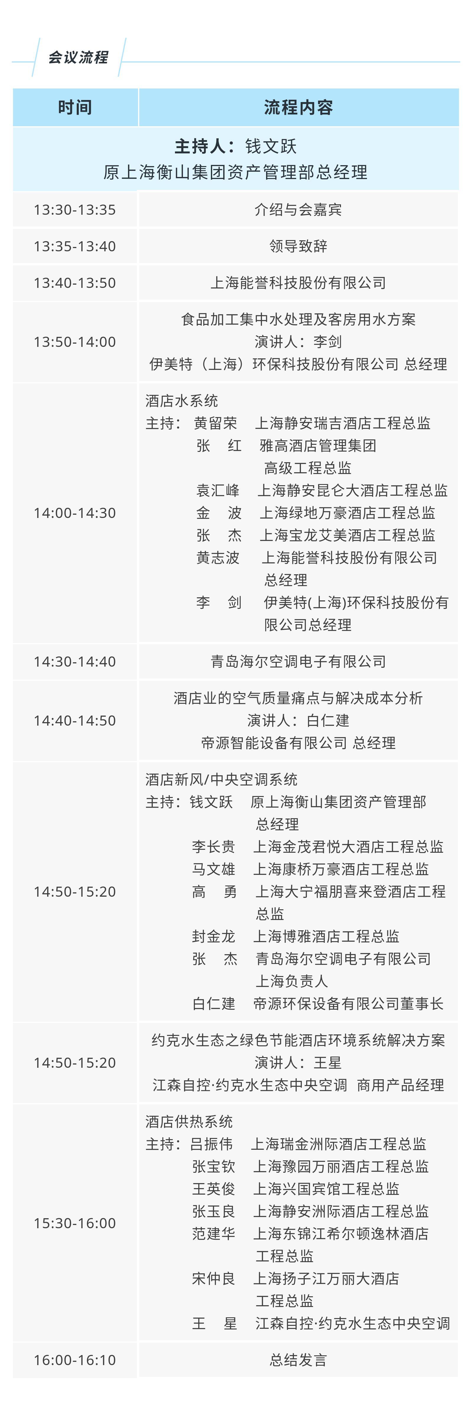 2020酒店舒适与节能系统技术论坛-_上海舒适系统展