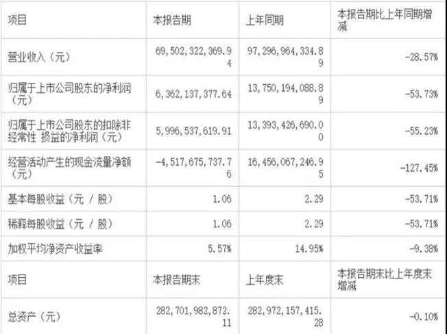 """多次""""突围""""无果,跨界频频失败,格力已是强弩之末?-_上海舒适系统展"""