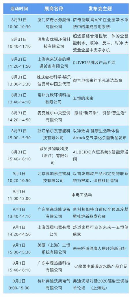 2020年新品发布会-_上海舒适系统展