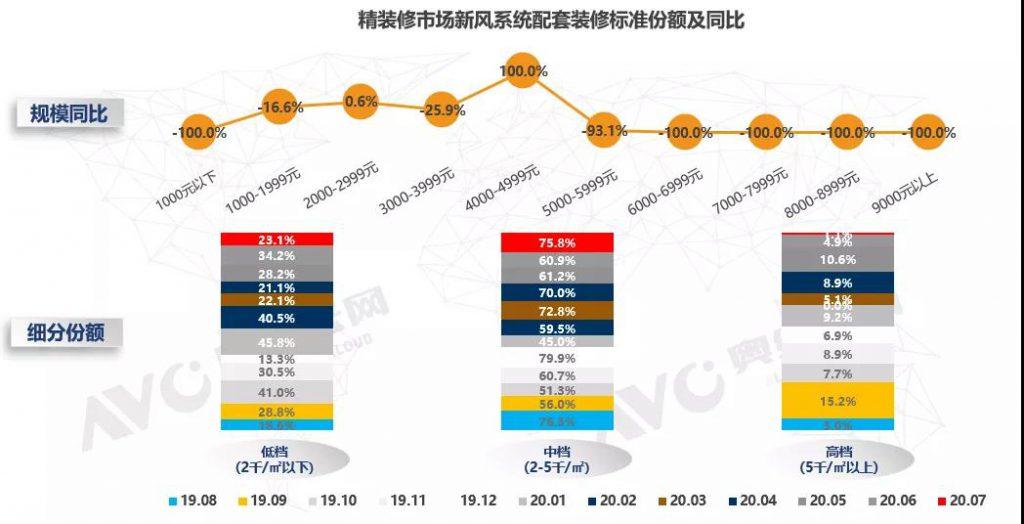"""精装修市场新风行业 """"小荷才露尖尖角"""",大有可为-_上海舒适系统展"""
