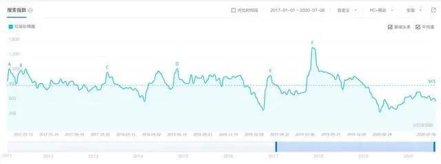 大数据下的垃圾处理器:行业惊蛰何时来临?-_上海舒适系统展