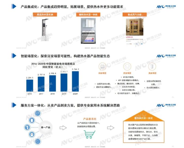 从产品升级到生态拓宽,构建厨卫热水行业发展新格局-_上海舒适系统展