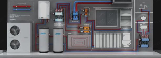 热泵两联供市场即将迈入第二阶段,你准备好了吗?-_上海舒适系统展