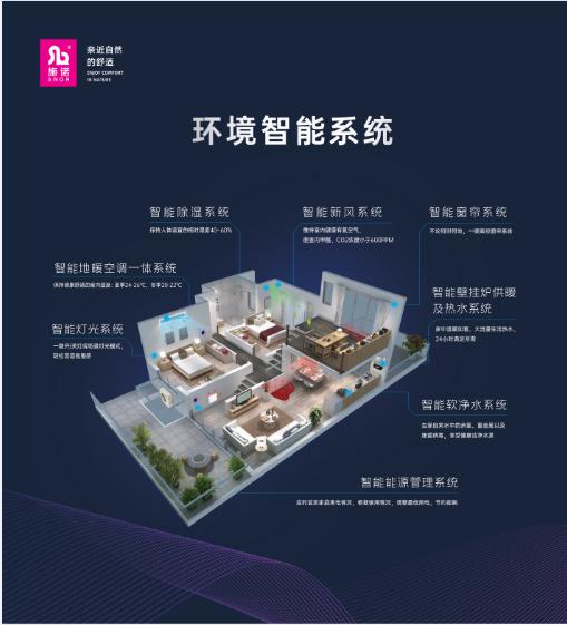 【品牌专访】特别企划,2021暖通空调热泵行业该何去何从?-_上海舒适系统展