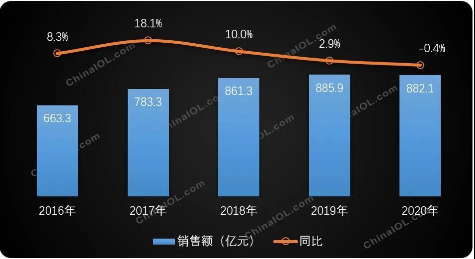"""新基建浪潮下""""中央空调""""加速变革,三大机遇赢未来-_上海舒适系统展"""