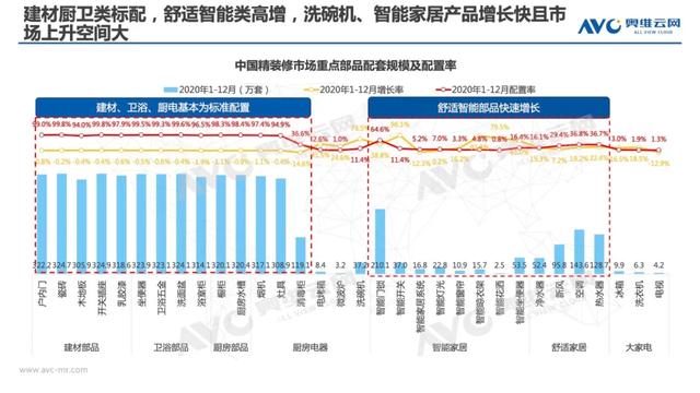 舒适家居已露尖尖角 2021年市场规模或超千亿-_上海舒适系统展