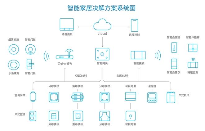 """家电市场的升维战争:谁来抢占""""健康""""符号-_上海舒适系统展"""