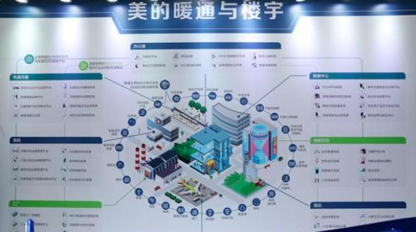 """""""碳中和""""出圈,美的暖通与楼宇如何抓住新风口?-_上海舒适系统展"""