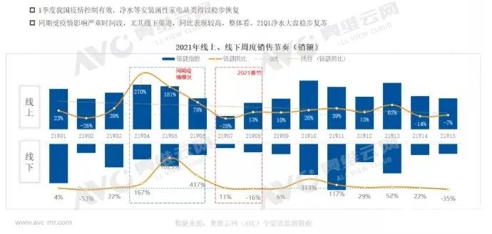 一季度净水市场稳步复苏 但挑战仍在继续-_上海舒适系统展