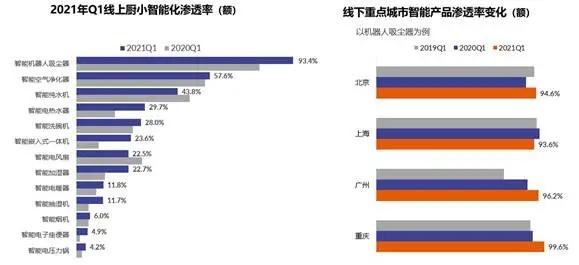 《五一家电换新趋势白皮书》出炉,消费升级重启!-_上海舒适系统展