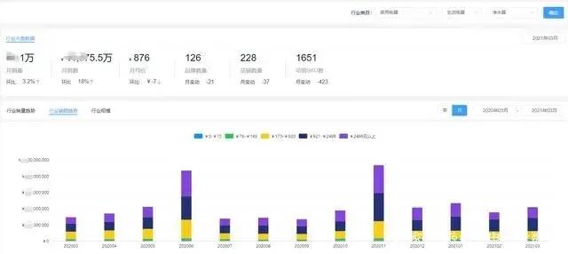 家庭用水新赛道开启,净水器行业Q1销售额激增,同比涨幅超40%-_上海舒适系统展