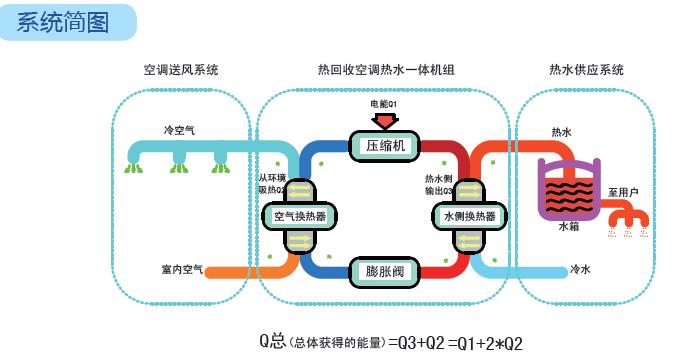 """""""碳中和""""势在必行,酒店业能源控制何去何从-_上海舒适系统展"""