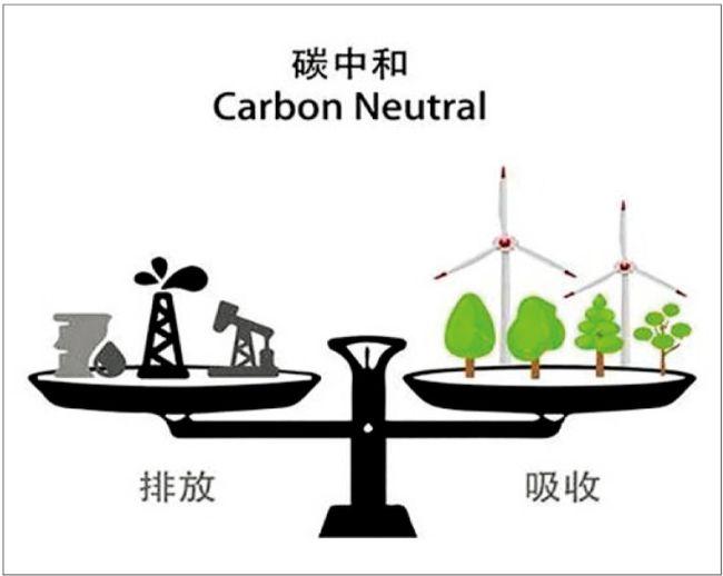"""""""碳中和""""热点下,房企如何转型发展?-_上海舒适系统展"""