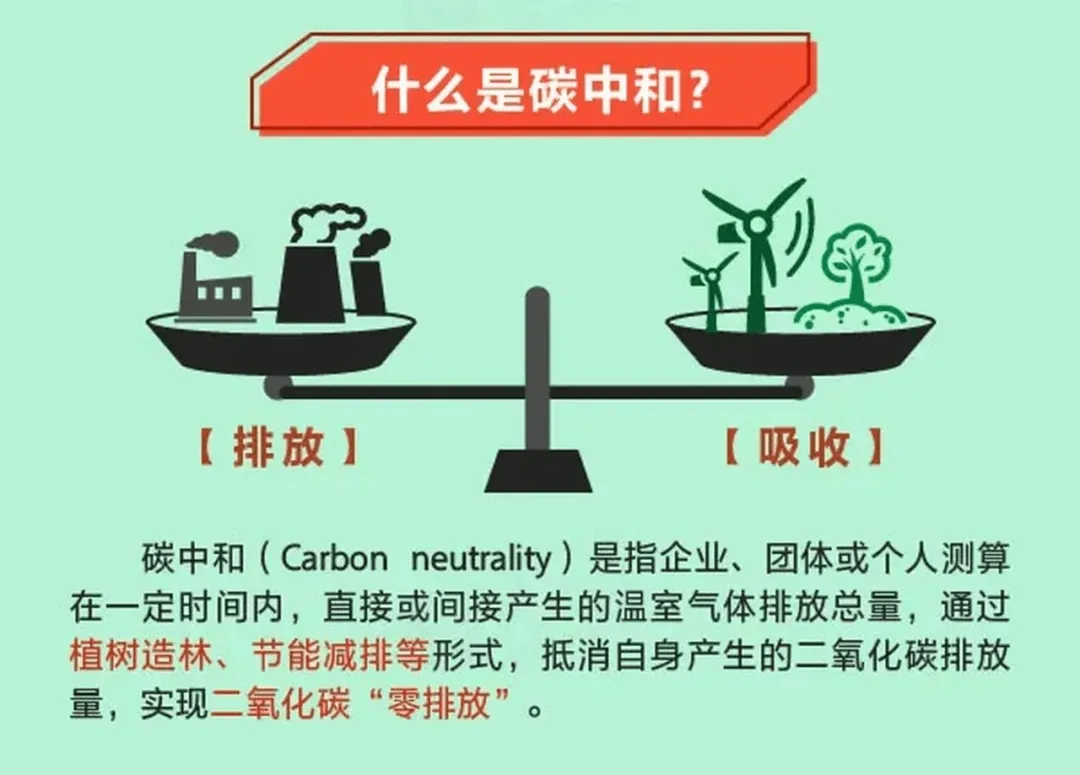 碳中和将成为智能人居产业的下一个蓝海-_上海舒适系统展