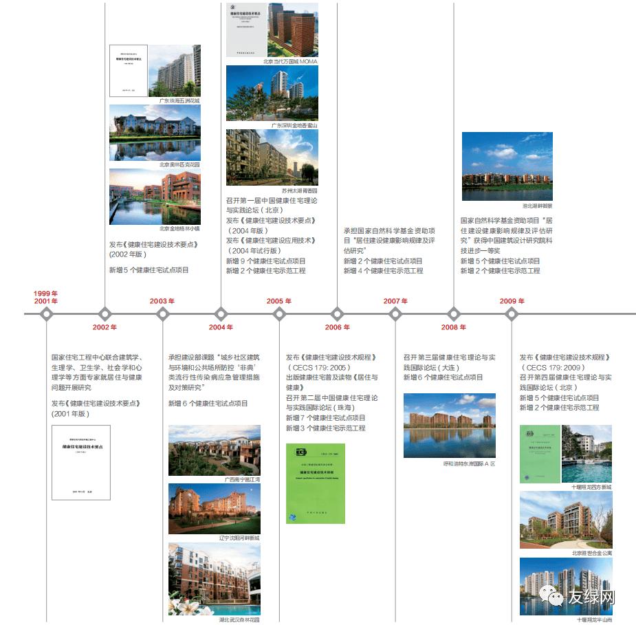 后疫情时期探索健康住宅的发展方向-_上海舒适系统展