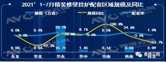 壁挂炉市场规模逆势增长-_上海舒适系统展