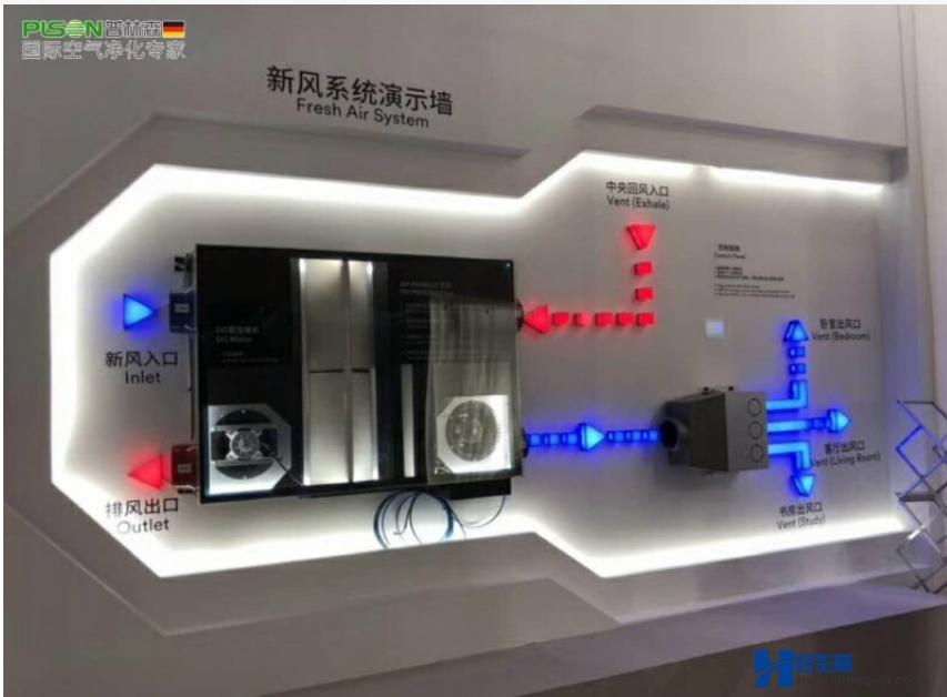 展品范围-_上海舒适系统展